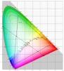 Colorímetros para el área cromática CIE-Lab.