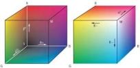 Colorímetros para el área cromática RGB.