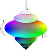 Colorímetros para el área cromática HSL.