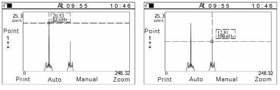 Gráfica obtenida con los medidores de vibración TV-300 durante análisis de frecuencia.