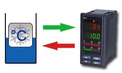 Medición con los reguladores de temperatura