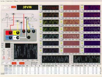 Software del amperímetro de potencia para la comprobación de distintos parámetros.