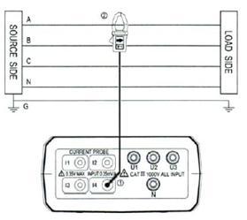 Esquema de medición de corriente con el amperímetro PCE-360.