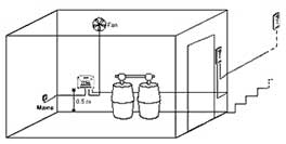 Esbozo del analizador de CO2 conectado a un ventilador