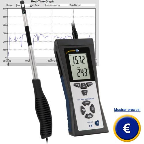 Más información sobre el anemómetro térmico PCE-423 para pequeñas velocidades de viento.