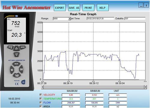 Software de transmisión de datos del termo anemometro PCE-423