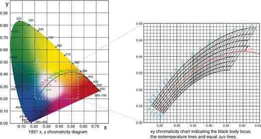 colorimetro-cl-skizze.jpg