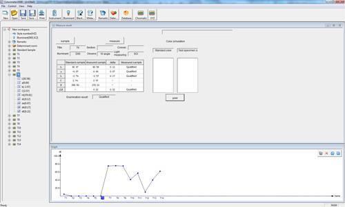 Software para el análisis preciso de las mediciones de color