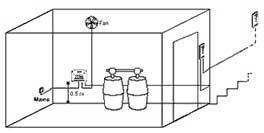 Esbozo: detector de CO2 conectado a un ventilador