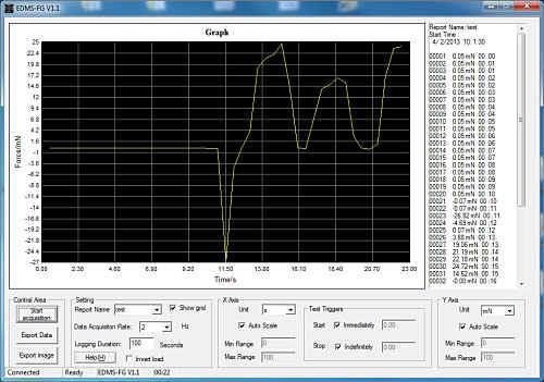 Software del dinamometro de precision serie PCE-LFG