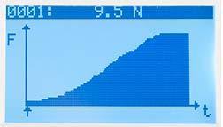Gráficos en la pantalla del dinamómetro de precisión