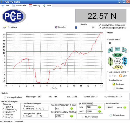 Software de análisis del dinamómetro de precisión