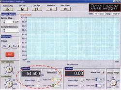 Representación gráfica de los valores de medición del manometro