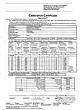 Certificado de calibración ISO para el medidor de recubrimiento PCE-CT 28.