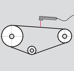 La medición de la tensión de correa se realiza preferentemente siempre en el ramal de correa mayor en el centro entre las dos poleas de accionamiento
