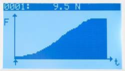 Análisis gráfico de las mediciones del medidor de torque