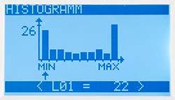Medidor de torque serie PCE-FB TW con histograma