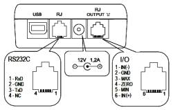 Posibilidades de conexión del medidor de torque serie PCE-FB TW