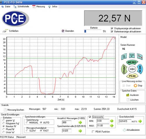 Software del medidor de torque