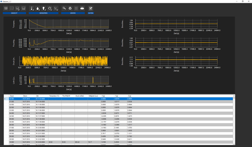Imagen del software profesional del mini registrador de datos serie PCE-VDL