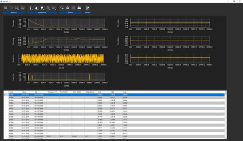 Imagen del software profesional del registrador de aceleracion triaxial PCE-VDL 24I