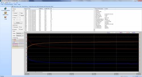 Software del registrador climático PCE-HT 71N