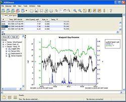 Software HOBOware para el registrador de datos