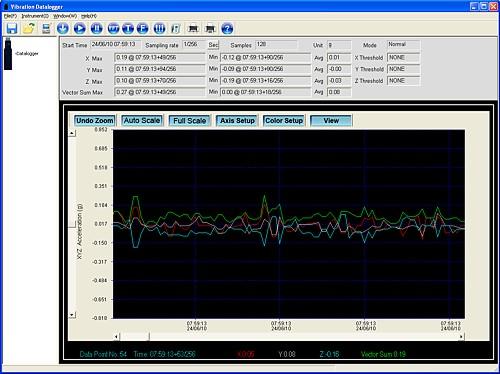 Software para el registrador de vibración PCE-VD 3