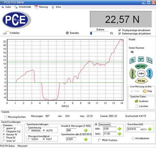 Software del torquímetro